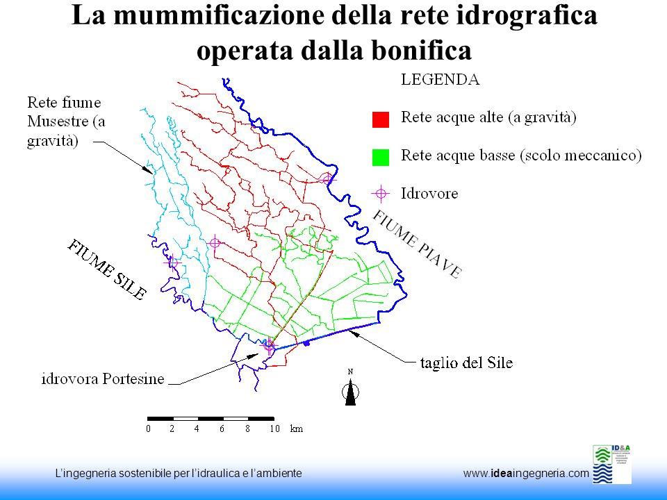 Lingegneria sostenibile per lidraulica e lambiente www.ideaingegneria.com La mummificazione della rete idrografica operata dalla bonifica
