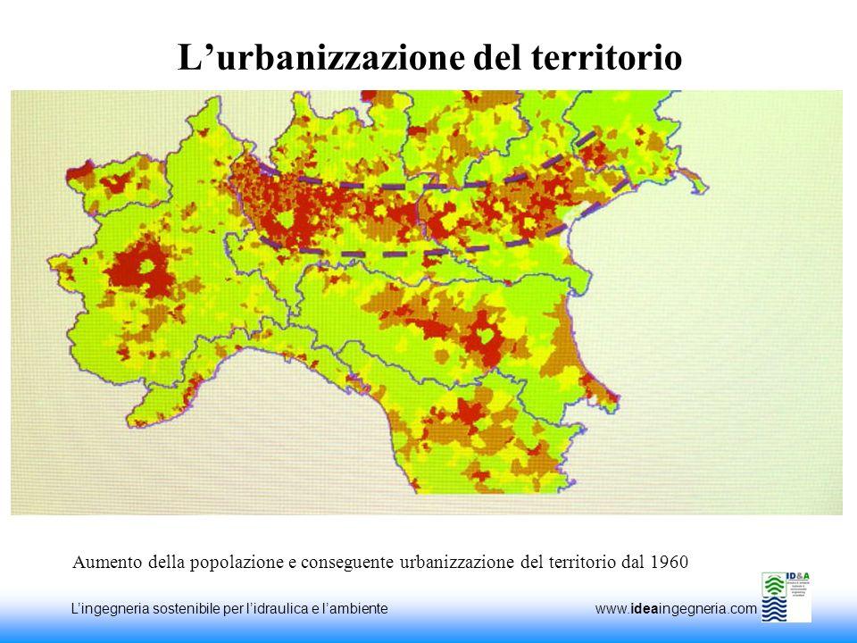 Lingegneria sostenibile per lidraulica e lambiente www.ideaingegneria.com Lurbanizzazione del territorio Aumento della popolazione e conseguente urbanizzazione del territorio dal 1960