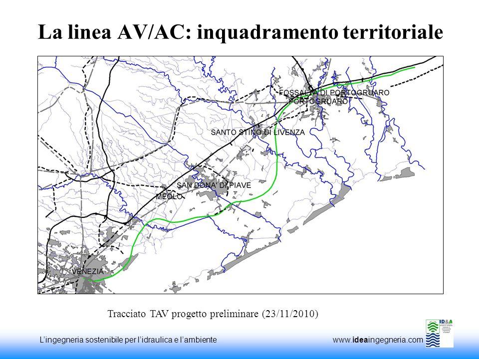 Lingegneria sostenibile per lidraulica e lambiente www.ideaingegneria.com La linea AV/AC: inquadramento territoriale Tracciato TAV progetto preliminar
