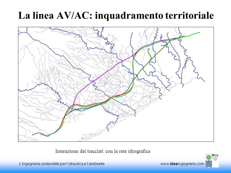 Lingegneria sostenibile per lidraulica e lambiente www.ideaingegneria.com La linea AV/AC: inquadramento territoriale Interazione dei tracciati con la rete idrografica