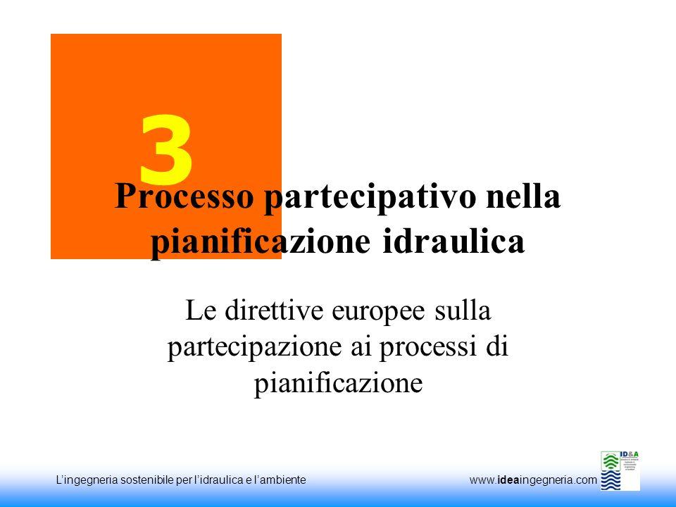 Lingegneria sostenibile per lidraulica e lambiente www.ideaingegneria.com 3 Le direttive europee sulla partecipazione ai processi di pianificazione Processo partecipativo nella pianificazione idraulica