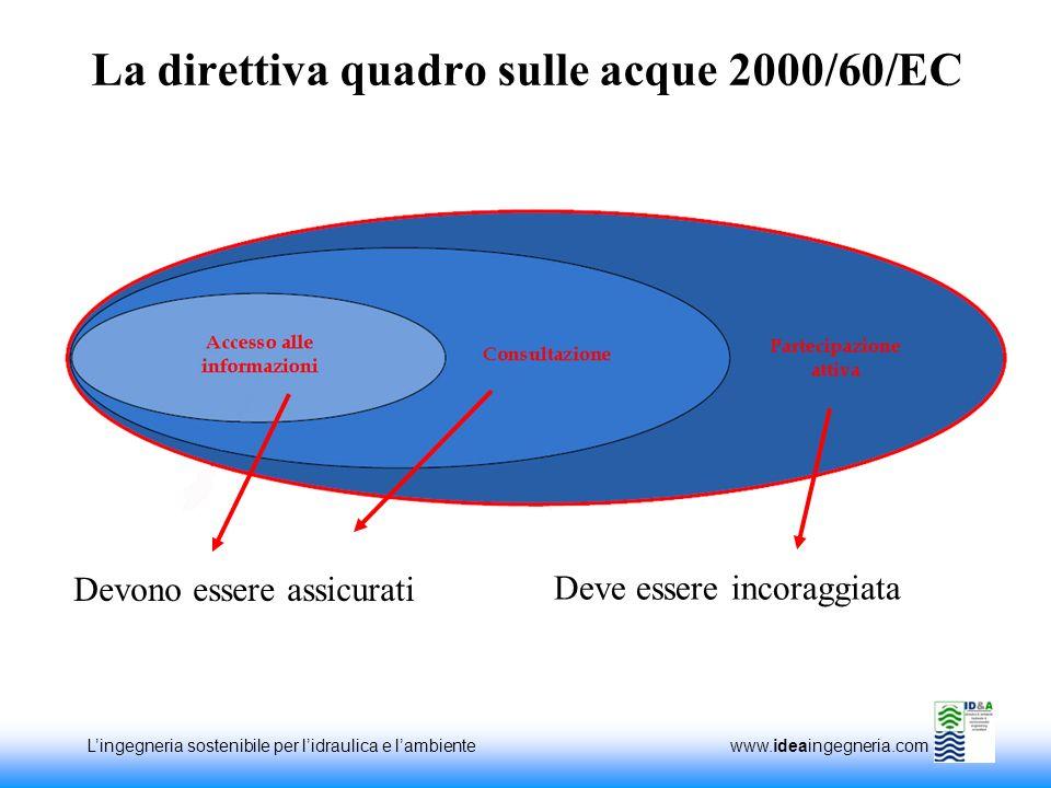 Lingegneria sostenibile per lidraulica e lambiente www.ideaingegneria.com La direttiva quadro sulle acque 2000/60/EC Devono essere assicurati Deve essere incoraggiata
