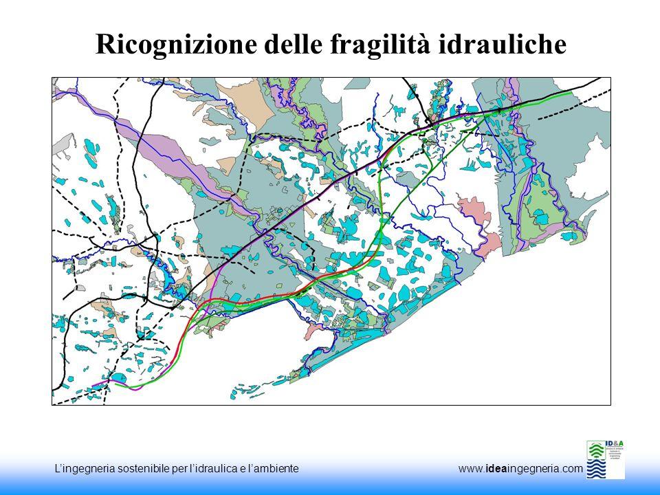 Lingegneria sostenibile per lidraulica e lambiente www.ideaingegneria.com Ricognizione delle fragilità idrauliche
