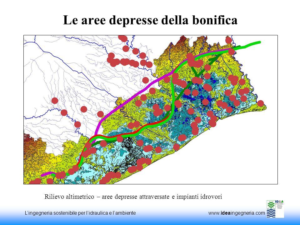 Lingegneria sostenibile per lidraulica e lambiente www.ideaingegneria.com Le aree depresse della bonifica Rilievo altimetrico – aree depresse attraver