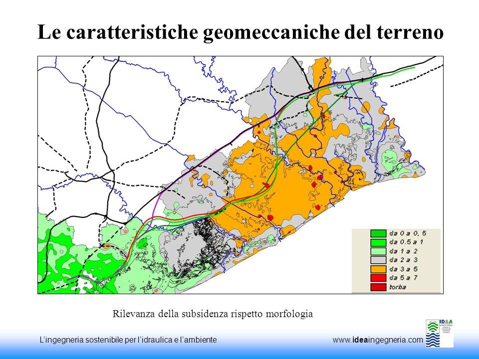 Lingegneria sostenibile per lidraulica e lambiente www.ideaingegneria.com Le caratteristiche geomeccaniche del terreno Rilevanza della subsidenza rispetto morfologia