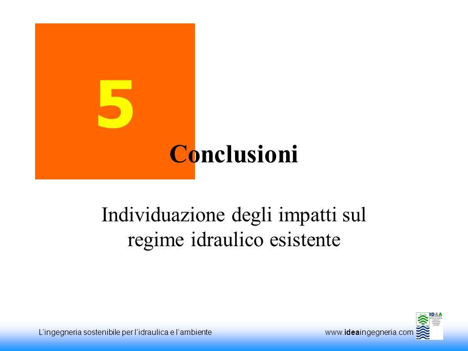 Lingegneria sostenibile per lidraulica e lambiente www.ideaingegneria.com 5 Individuazione degli impatti sul regime idraulico esistente Conclusioni