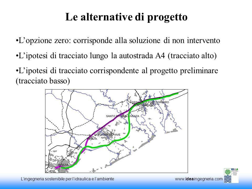 Lingegneria sostenibile per lidraulica e lambiente www.ideaingegneria.com Le alternative di progetto Lopzione zero: corrisponde alla soluzione di non