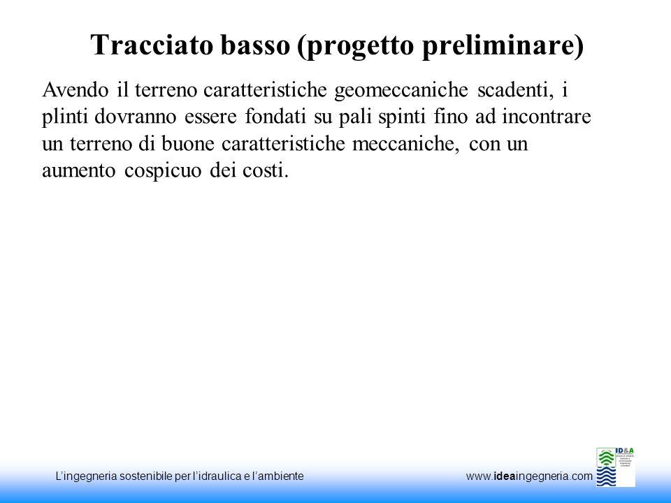 Lingegneria sostenibile per lidraulica e lambiente www.ideaingegneria.com Tracciato basso (progetto preliminare) Avendo il terreno caratteristiche geo