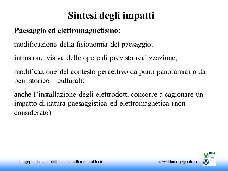 Lingegneria sostenibile per lidraulica e lambiente www.ideaingegneria.com Paesaggio ed elettromagnetismo: modificazione della fisionomia del paesaggio