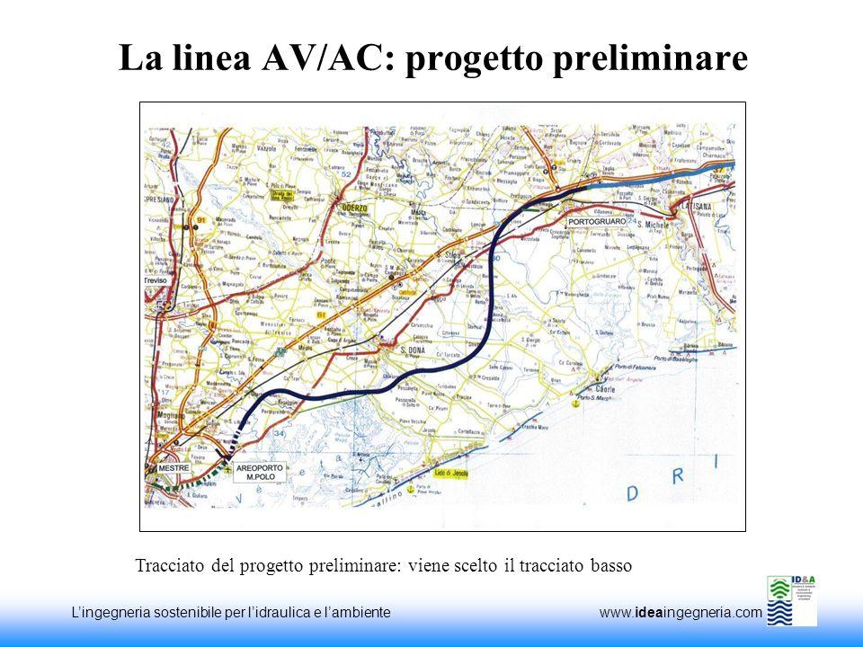 Lingegneria sostenibile per lidraulica e lambiente www.ideaingegneria.com La linea AV/AC: progetto preliminare Tracciato del progetto preliminare: viene scelto il tracciato basso