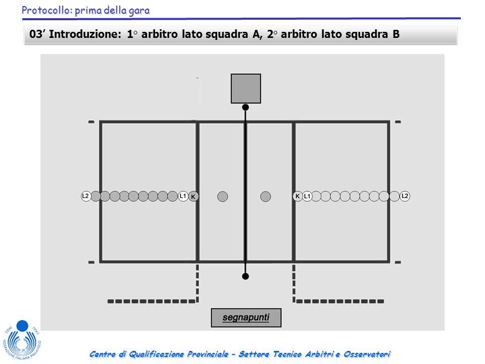 Centro di Qualificazione Provinciale – Settore Tecnico Arbitri e Osservatori Protocollo: prima della gara 03 Introduzione: 1° arbitro lato squadra A,