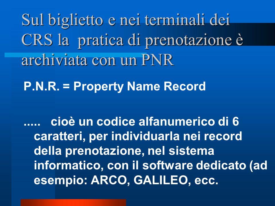 Al momento dellacquisto, assicuratevi che tutti i dati siano corretti COGNOME e NOME date dei voli stato della prenotazione Nome degli aeroporti