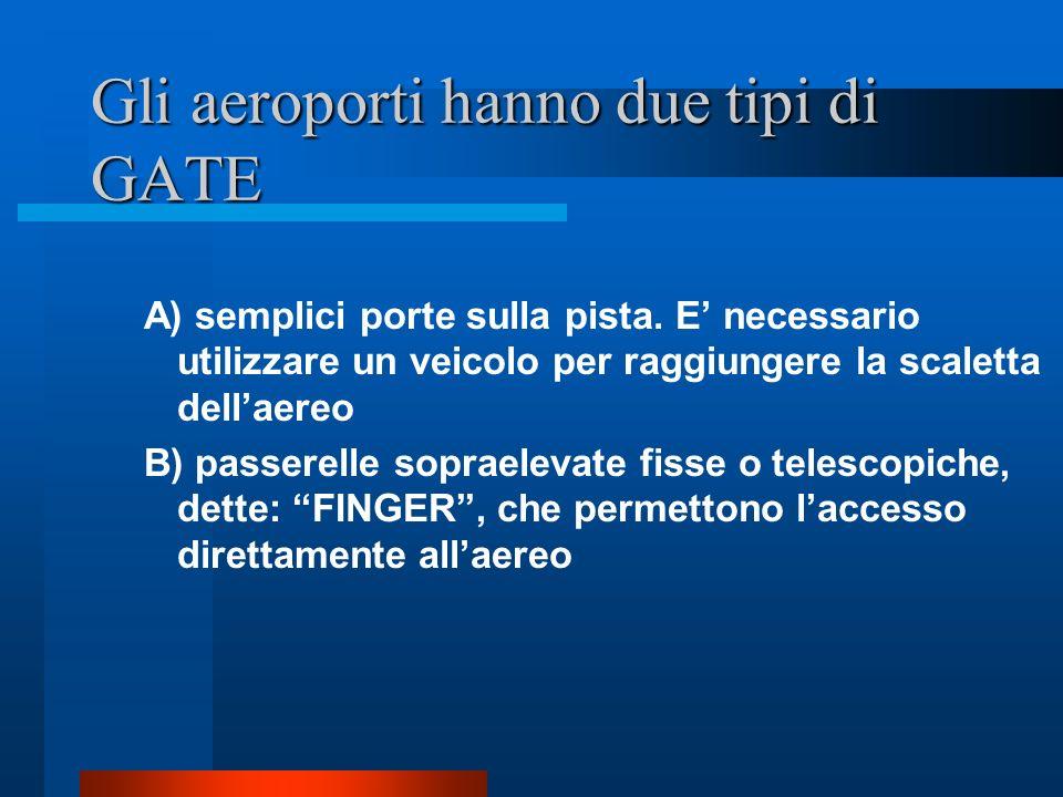 Alla chiamata del volo, ci si dirige al GATE, la porta che si apre verso lesterno dellaeroporto. N.b. il numero del GATE è sulla boarding card, ma si