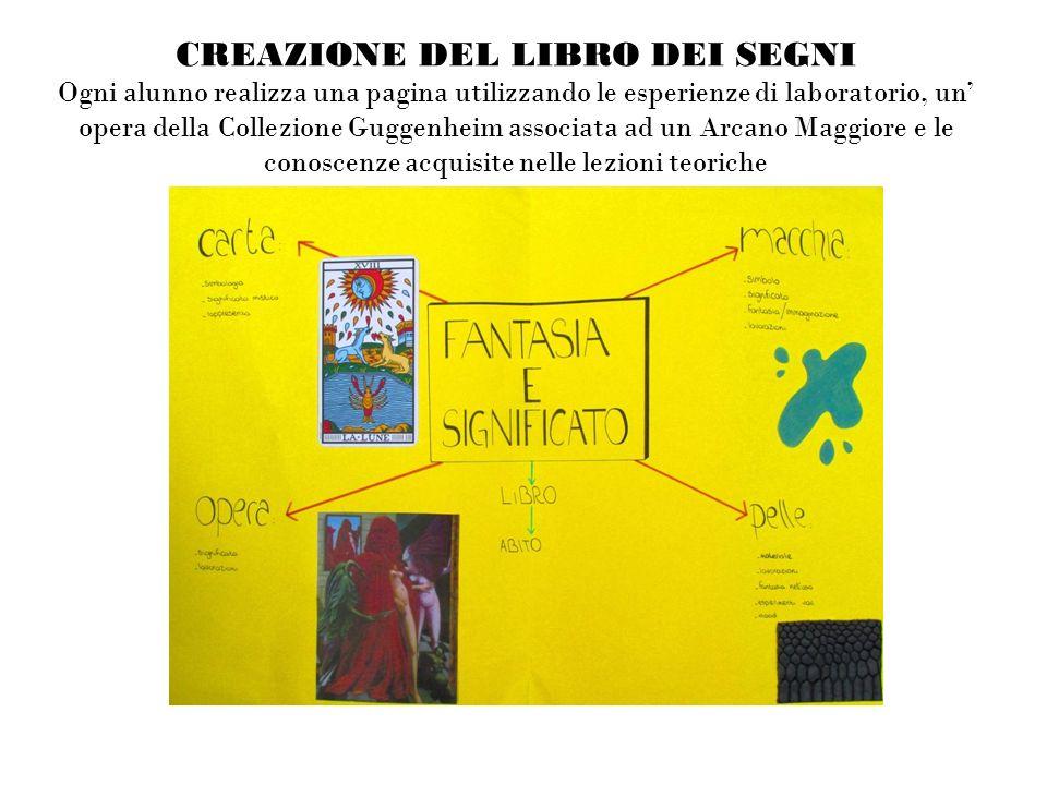 CREAZIONE DEL LIBRO DEI SEGNI Ogni alunno realizza una pagina utilizzando le esperienze di laboratorio, un opera della Collezione Guggenheim associata