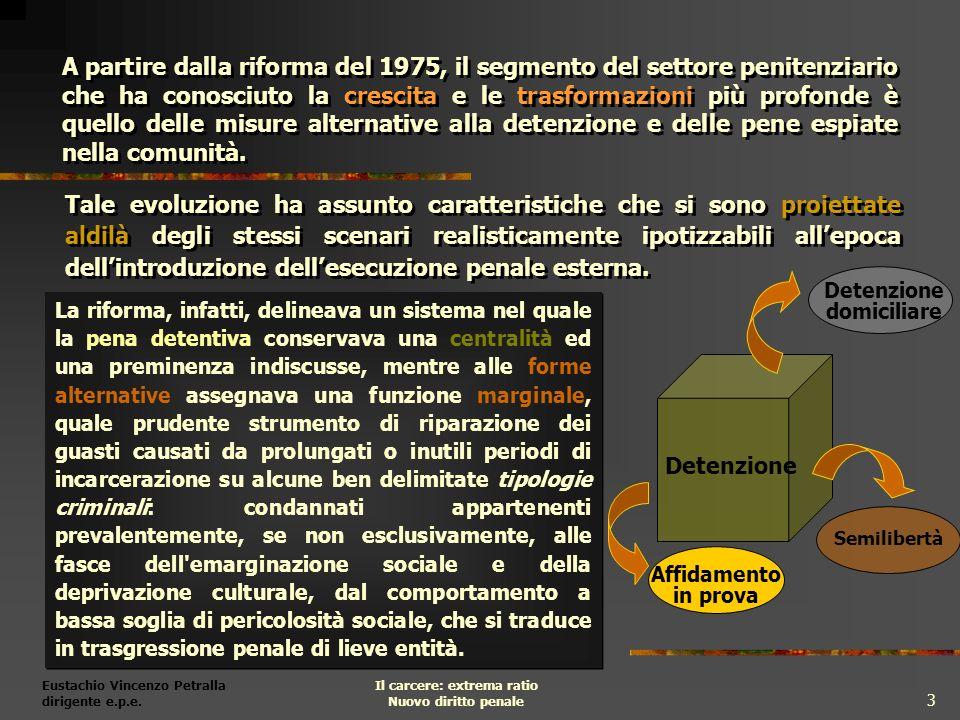 Eustachio Vincenzo Petralla dirigente e.p.e. Il carcere: extrema ratio Nuovo diritto penale 3 Tale evoluzione ha assunto caratteristiche che si sono p