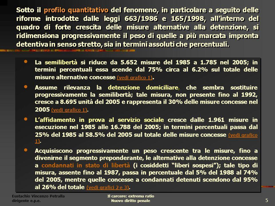 Eustachio Vincenzo Petralla dirigente e.p.e. Il carcere: extrema ratio Nuovo diritto penale 5 La semilibertà si riduce da 5.652 misure del 1985 a 1.78