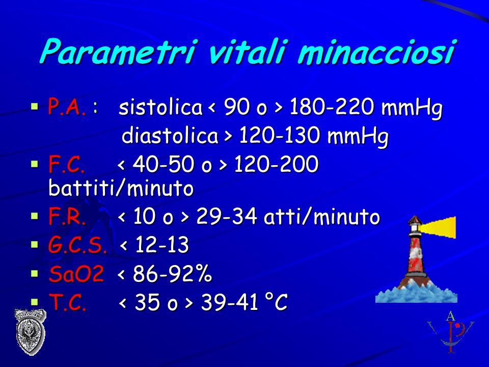 Parametri vitali minacciosi P.A.: sistolica 180-220 mmHg P.A.