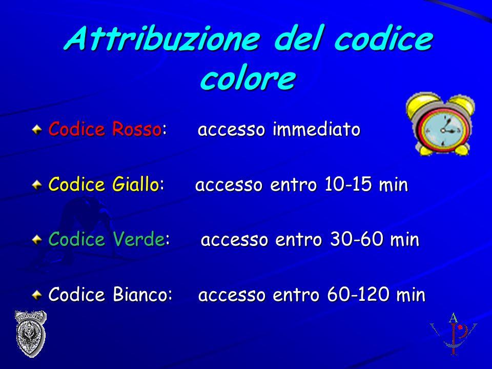 Attribuzione del codice colore Codice Rosso: accesso immediato Codice Giallo: accesso entro 10-15 min Codice Verde: accesso entro 30-60 min Codice Bianco: accesso entro 60-120 min