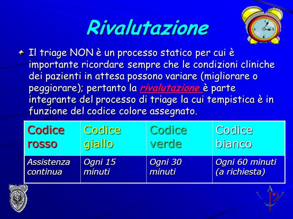 Rivalutazione Il triage NON è un processo statico per cui è importante ricordare sempre che le condizioni cliniche dei pazienti in attesa possono vari