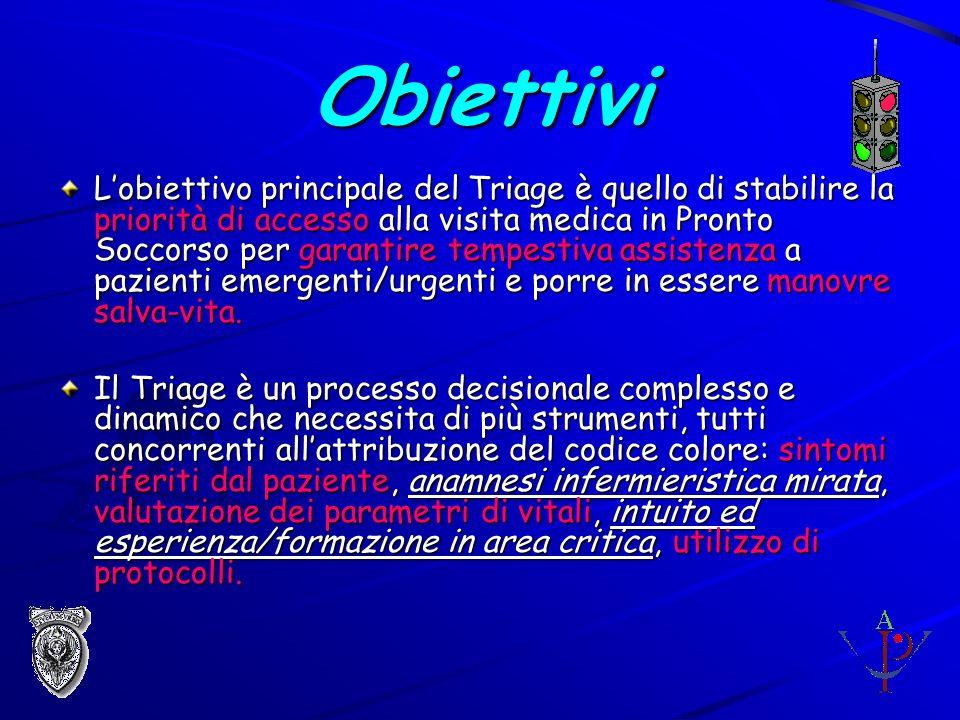 Obiettivi Lobiettivo principale del Triage è quello di stabilire la priorità di accesso alla visita medica in Pronto Soccorso per garantire tempestiva assistenza a pazienti emergenti/urgenti e porre in essere manovre salva-vita.