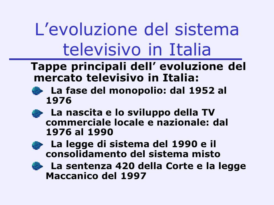 Levoluzione del sistema televisivo in Italia Tappe principali dell evoluzione del mercato televisivo in Italia: La fase del monopolio: dal 1952 al 1976 La nascita e lo sviluppo della TV commerciale locale e nazionale: dal 1976 al 1990 La legge di sistema del 1990 e il consolidamento del sistema misto La sentenza 420 della Corte e la legge Maccanico del 1997