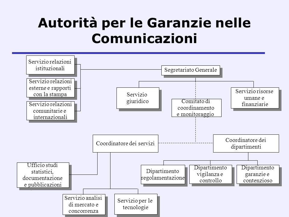 Autorità per le Garanzie nelle Comunicazioni Servizio relazioni istituzionali Servizio relazioni istituzionali Servizio relazioni esterne e rapporti c
