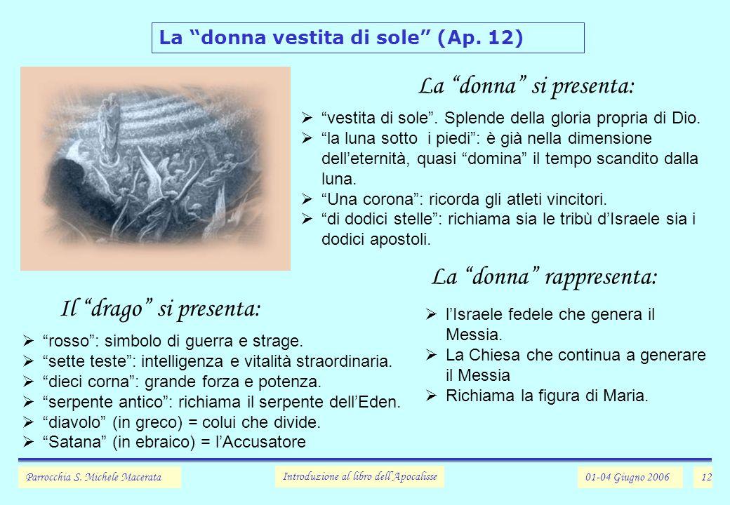 12 La donna vestita di sole (Ap.12) Parrocchia S.