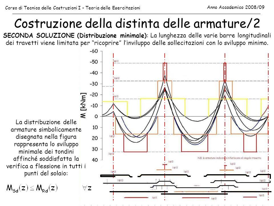 Costruzione della distinta delle armature/2 Corso di Tecnica delle Costruzioni I - Teoria delle Esercitazioni Anno Accademico 2008/09 SECONDA SOLUZION