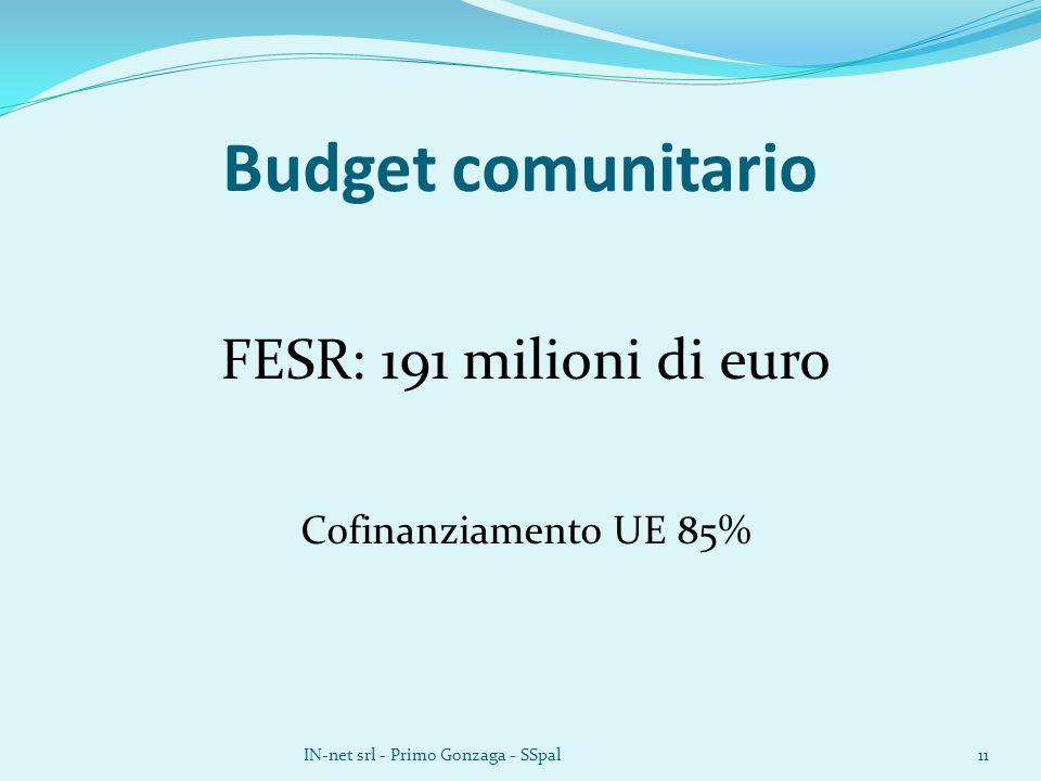 Budget comunitario FESR: 191 milioni di euro Cofinanziamento UE 85% IN-net srl - Primo Gonzaga - SSpal11