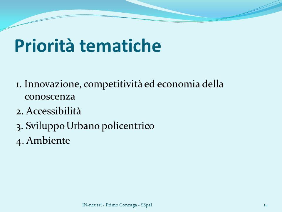Priorità tematiche 1. Innovazione, competitività ed economia della conoscenza 2. Accessibilità 3. Sviluppo Urbano policentrico 4. Ambiente IN-net srl