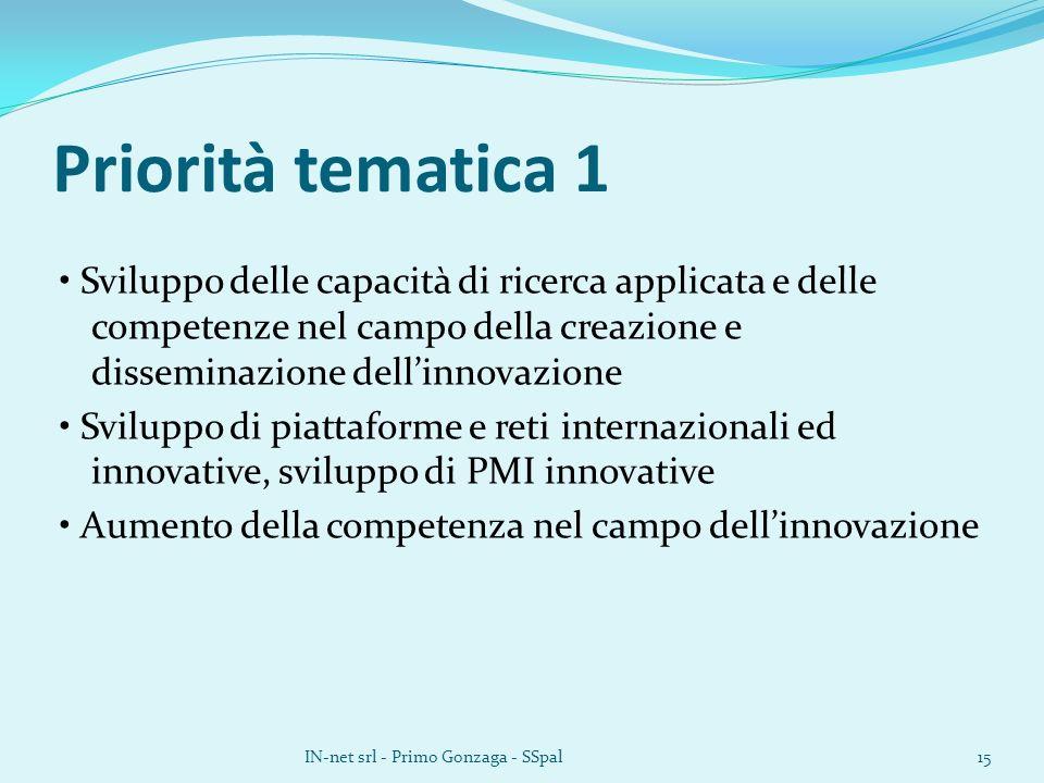 Priorità tematica 1 Sviluppo delle capacità di ricerca applicata e delle competenze nel campo della creazione e disseminazione dellinnovazione Sviluppo di piattaforme e reti internazionali ed innovative, sviluppo di PMI innovative Aumento della competenza nel campo dellinnovazione IN-net srl - Primo Gonzaga - SSpal15