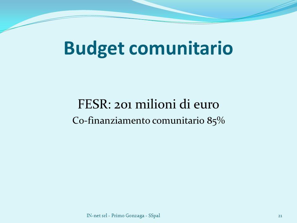 Budget comunitario FESR: 201 milioni di euro Co-finanziamento comunitario 85% IN-net srl - Primo Gonzaga - SSpal21