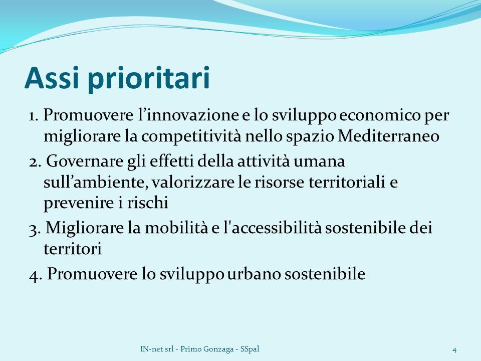 Assi prioritari 1. Promuovere linnovazione e lo sviluppo economico per migliorare la competitività nello spazio Mediterraneo 2. Governare gli effetti