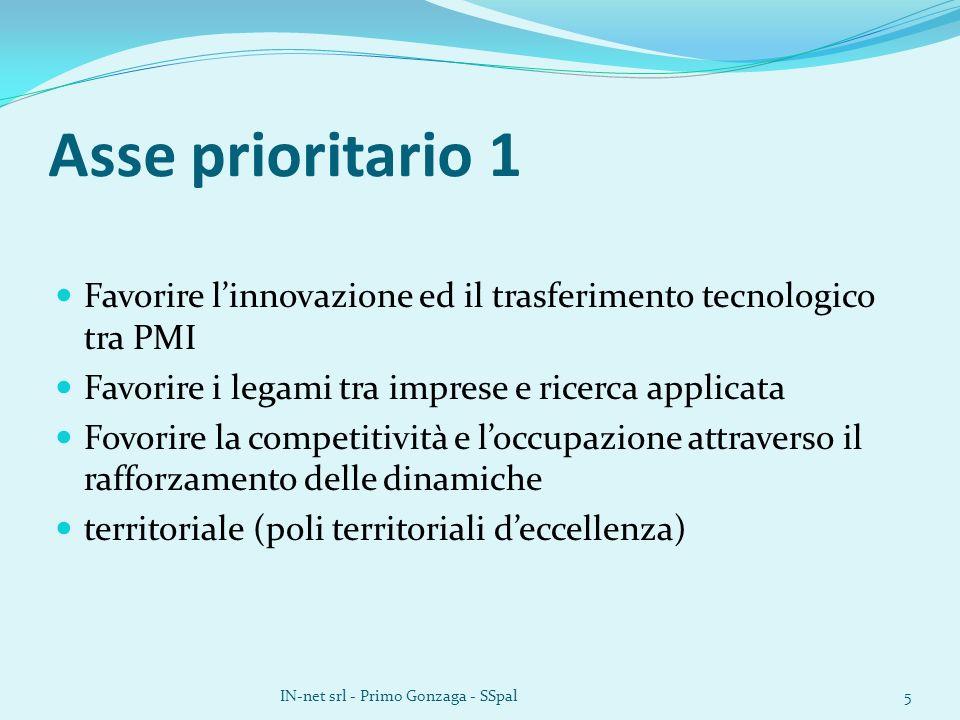 Asse prioritario 1 Favorire linnovazione ed il trasferimento tecnologico tra PMI Favorire i legami tra imprese e ricerca applicata Fovorire la competitività e loccupazione attraverso il rafforzamento delle dinamiche territoriale (poli territoriali deccellenza) IN-net srl - Primo Gonzaga - SSpal5
