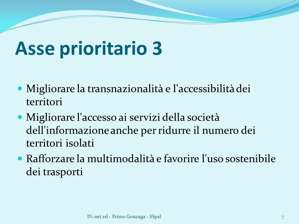 Asse prioritario 3 Migliorare la transnazionalità e l accessibilità dei territori Migliorare l accesso ai servizi della società dell informazione anche per ridurre il numero dei territori isolati Rafforzare la multimodalità e favorire l uso sostenibile dei trasporti IN-net srl - Primo Gonzaga - SSpal7
