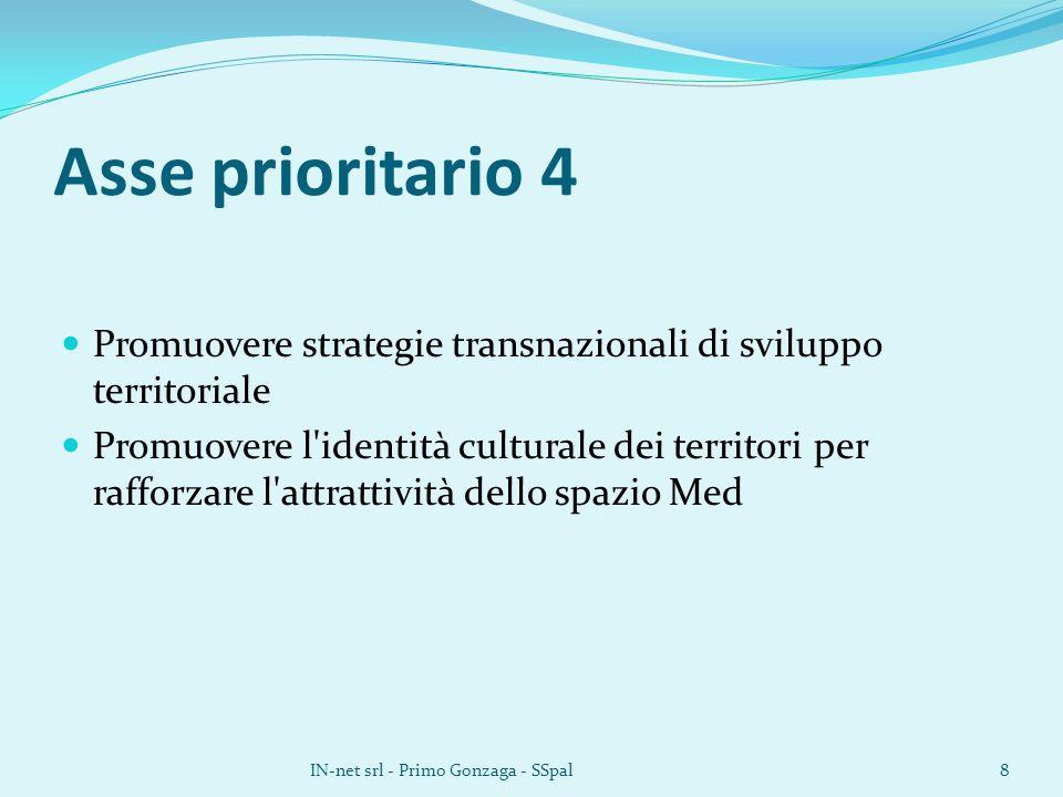 Asse prioritario 4 Promuovere strategie transnazionali di sviluppo territoriale Promuovere l identità culturale dei territori per rafforzare l attrattività dello spazio Med IN-net srl - Primo Gonzaga - SSpal8