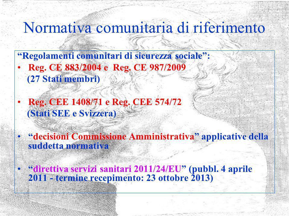 Normativa comunitaria di riferimento Regolamenti comunitari di sicurezza sociale: Reg. CE 883/2004 e Reg. CE 987/2009 (27 Stati membri) Reg. CEE 1408/