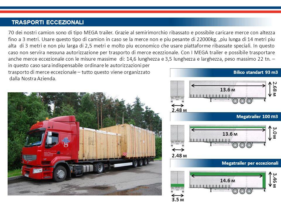 3.0 м 13.6 м 3.46 м 2.48 м 14.6 м 3.5 м 2.68 м 13.6 м 2.48 м Bilico standart 93 m3 Megatrailer 100 m 3 Megatrailer per eccezionali 70 dei nostri camio