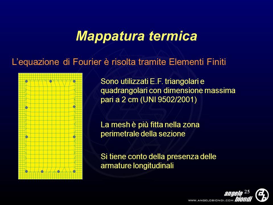 25 Mappatura termica Lequazione di Fourier è risolta tramite Elementi Finiti Sono utilizzati E.F. triangolari e quadrangolari con dimensione massima p