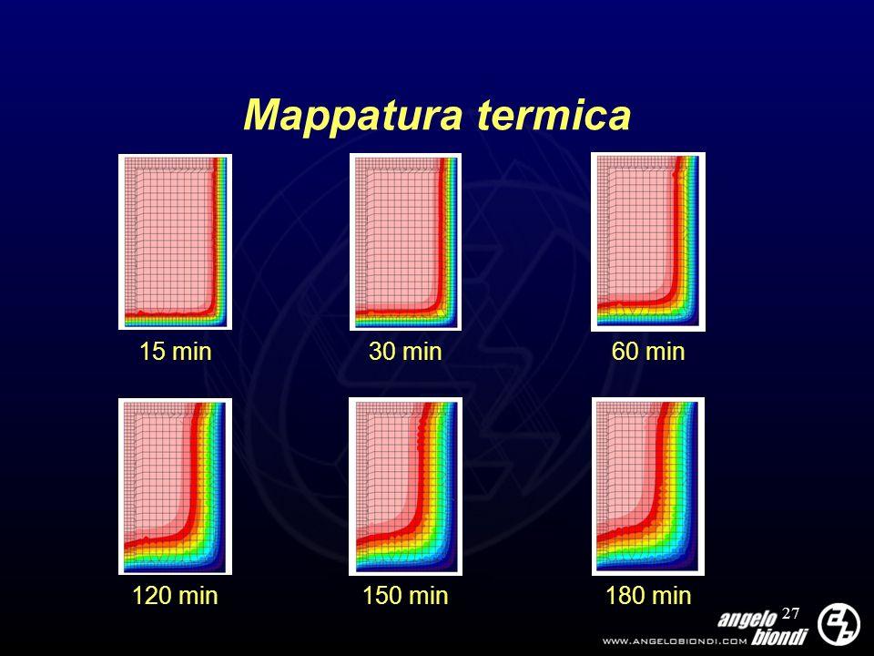 27 Mappatura termica 15 min30 min60 min 120 min150 min180 min
