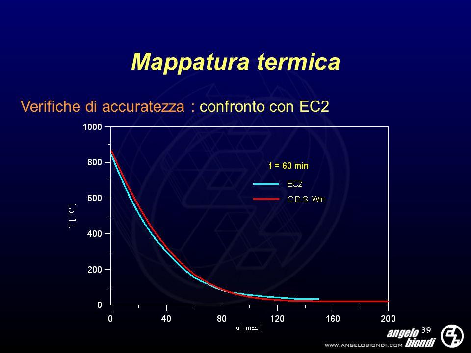 39 Mappatura termica Verifiche di accuratezza : confronto con EC2