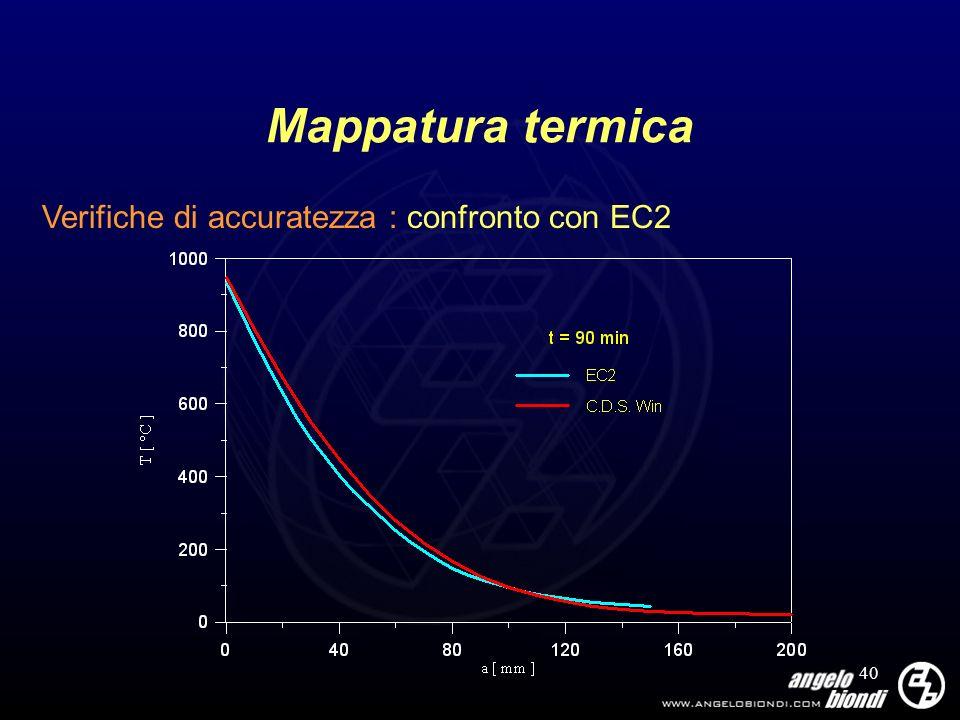 40 Mappatura termica Verifiche di accuratezza : confronto con EC2