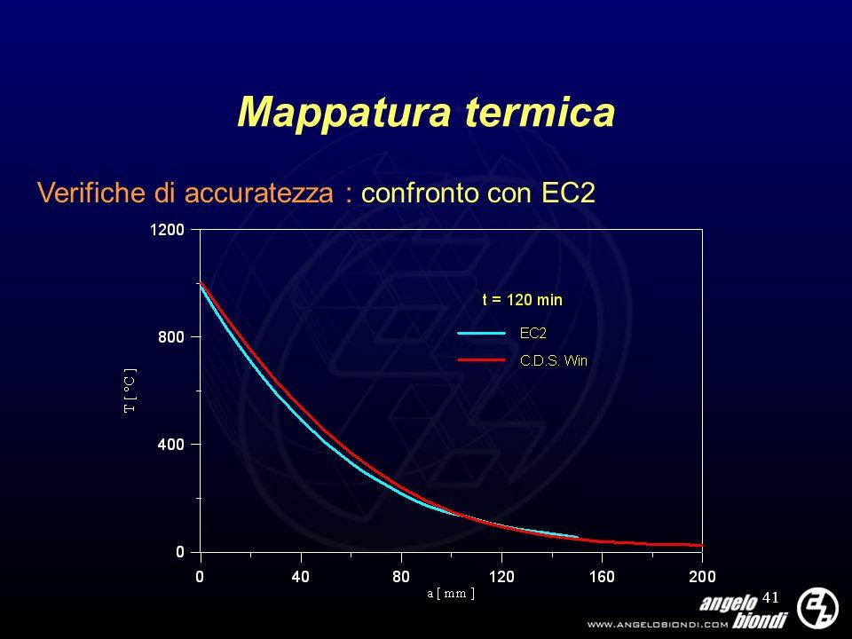 41 Mappatura termica Verifiche di accuratezza : confronto con EC2
