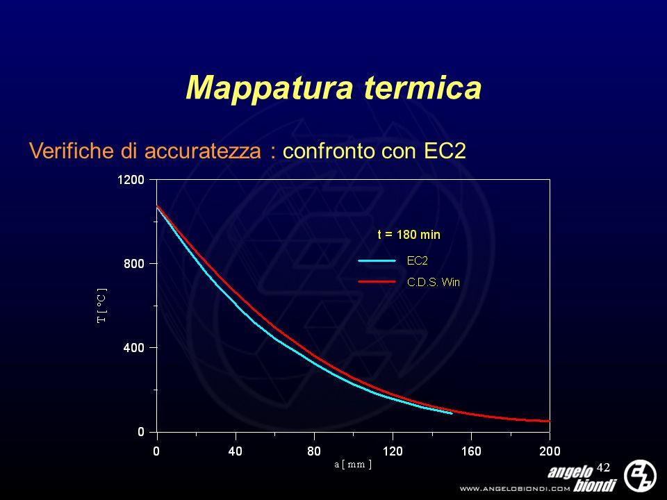 42 Mappatura termica Verifiche di accuratezza : confronto con EC2