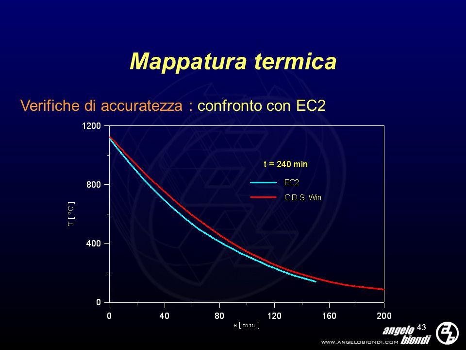 43 Mappatura termica Verifiche di accuratezza : confronto con EC2