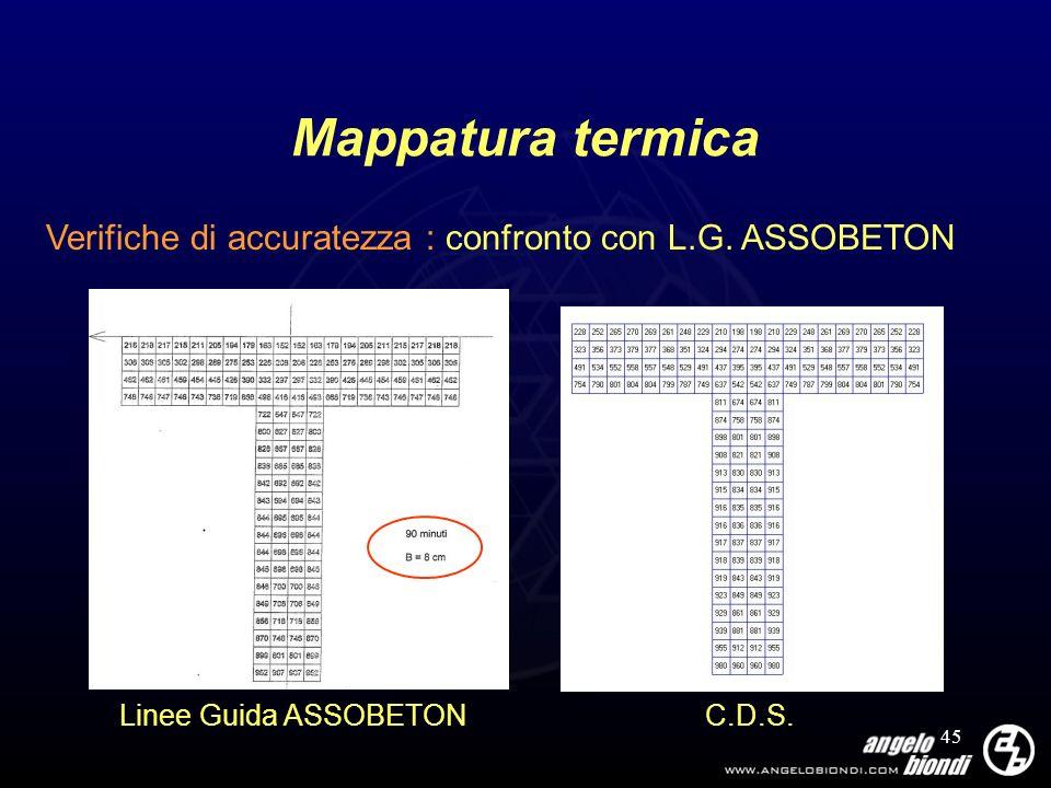 45 Mappatura termica Verifiche di accuratezza : confronto con L.G. ASSOBETON Linee Guida ASSOBETONC.D.S.