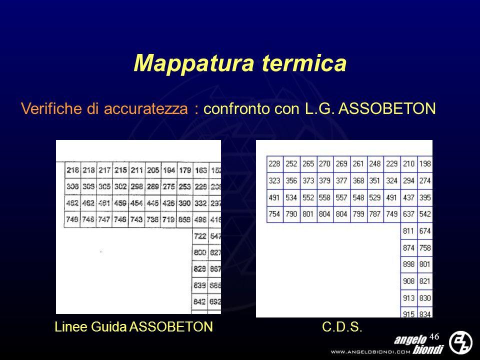 46 Mappatura termica Verifiche di accuratezza : confronto con L.G. ASSOBETON Linee Guida ASSOBETONC.D.S.