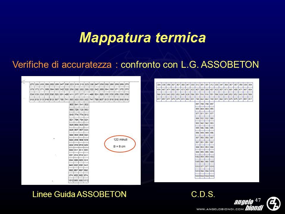 47 Mappatura termica Verifiche di accuratezza : confronto con L.G. ASSOBETON Linee Guida ASSOBETONC.D.S.