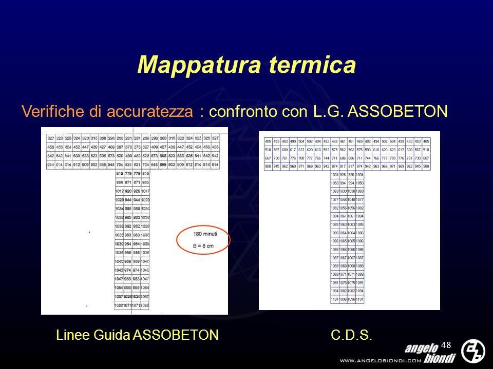 48 Mappatura termica Verifiche di accuratezza : confronto con L.G. ASSOBETON Linee Guida ASSOBETONC.D.S.