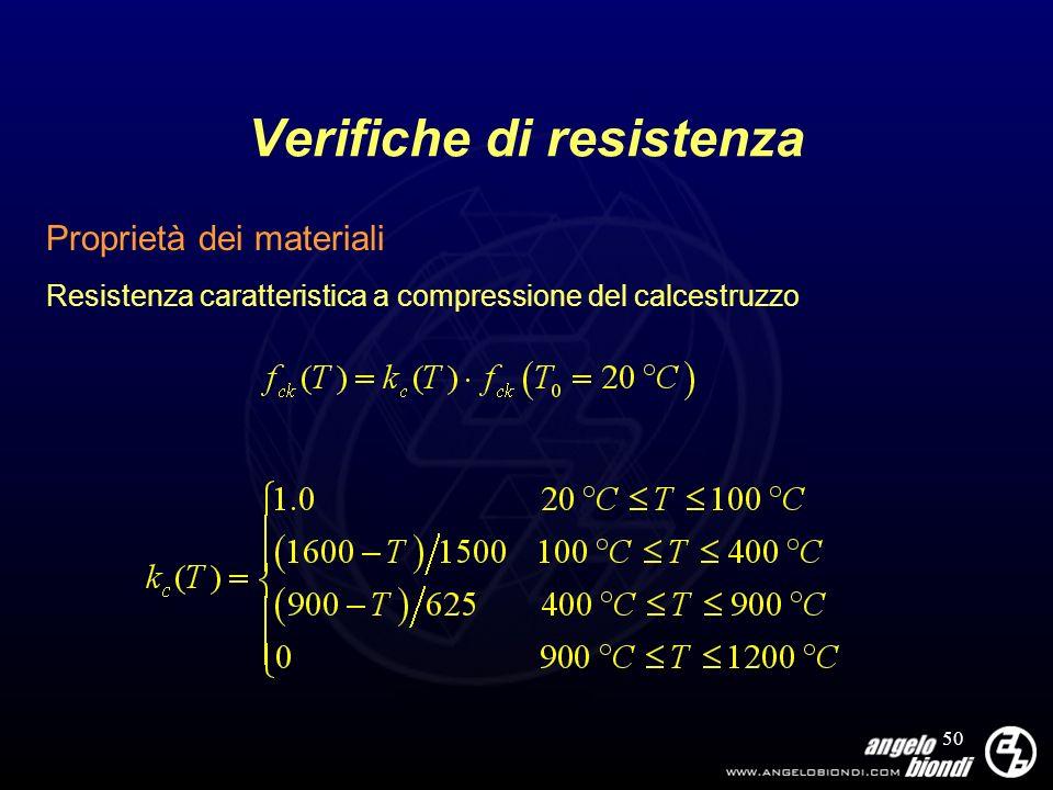 50 Verifiche di resistenza Proprietà dei materiali Resistenza caratteristica a compressione del calcestruzzo